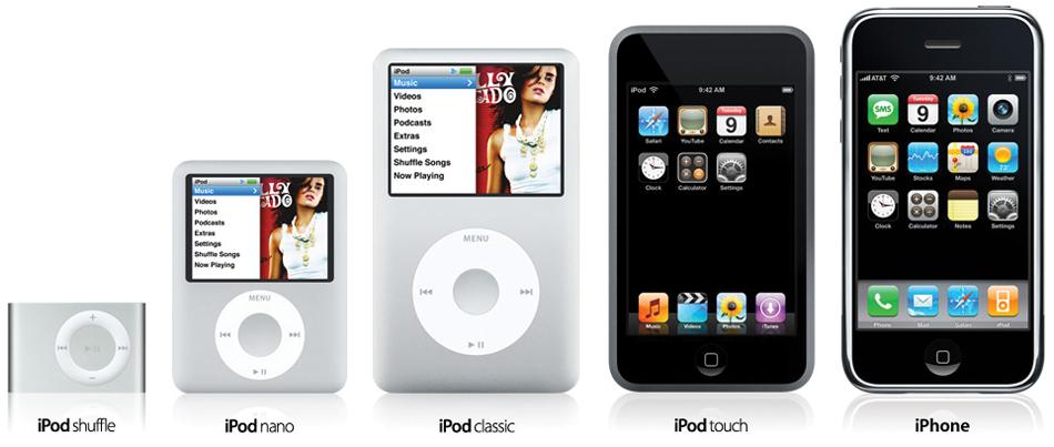 New iPod Nano, Classic, & Touch! | Skatter