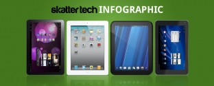 galaxy-tab-10-1-ipad-2-touchpad-g-slate-preview